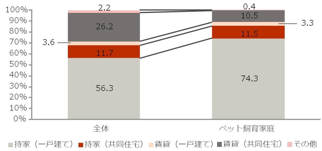 住宅_図3