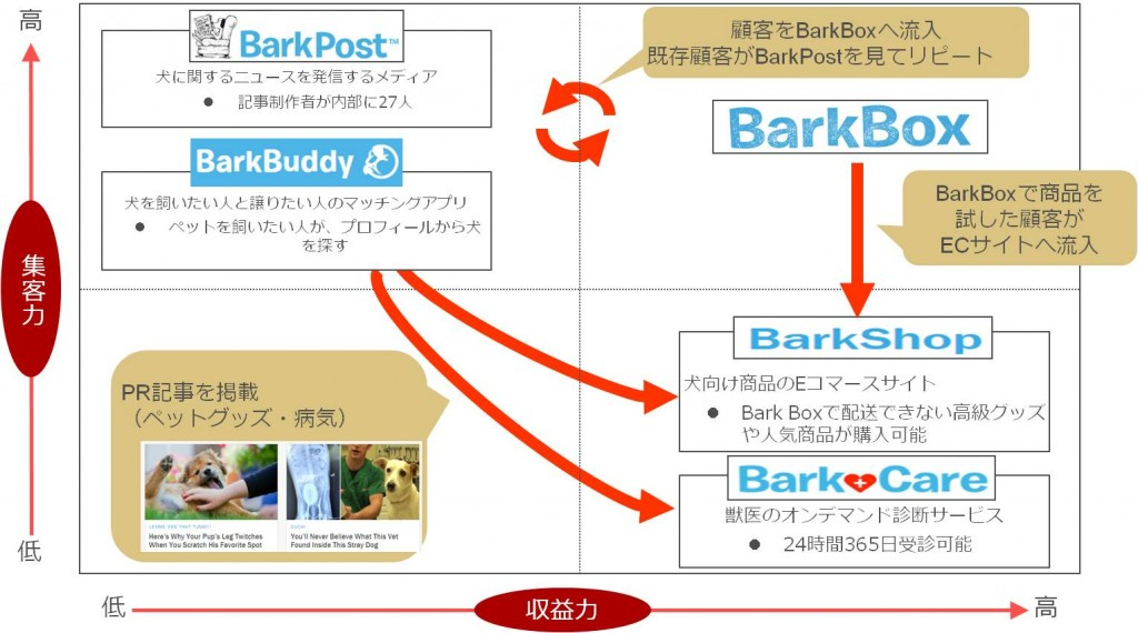 barkbox1